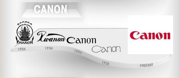 canon-logolari