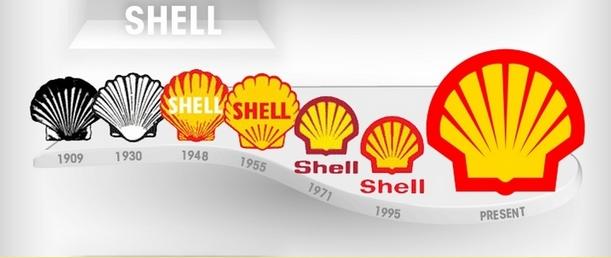 shell-logolari